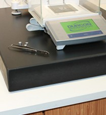 Greenstone Balance Table
